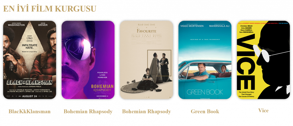 (23) - En İyi Film Kurgusu.png