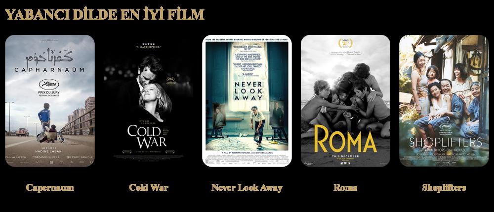 (10) - Yabancı Dilde En İyi Film.png