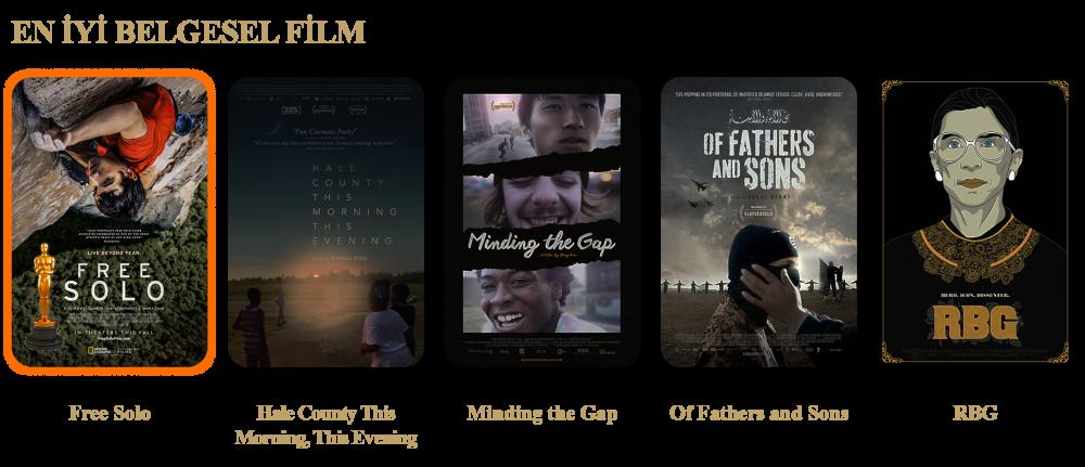 (11) - En İyi Belgesel Film.png