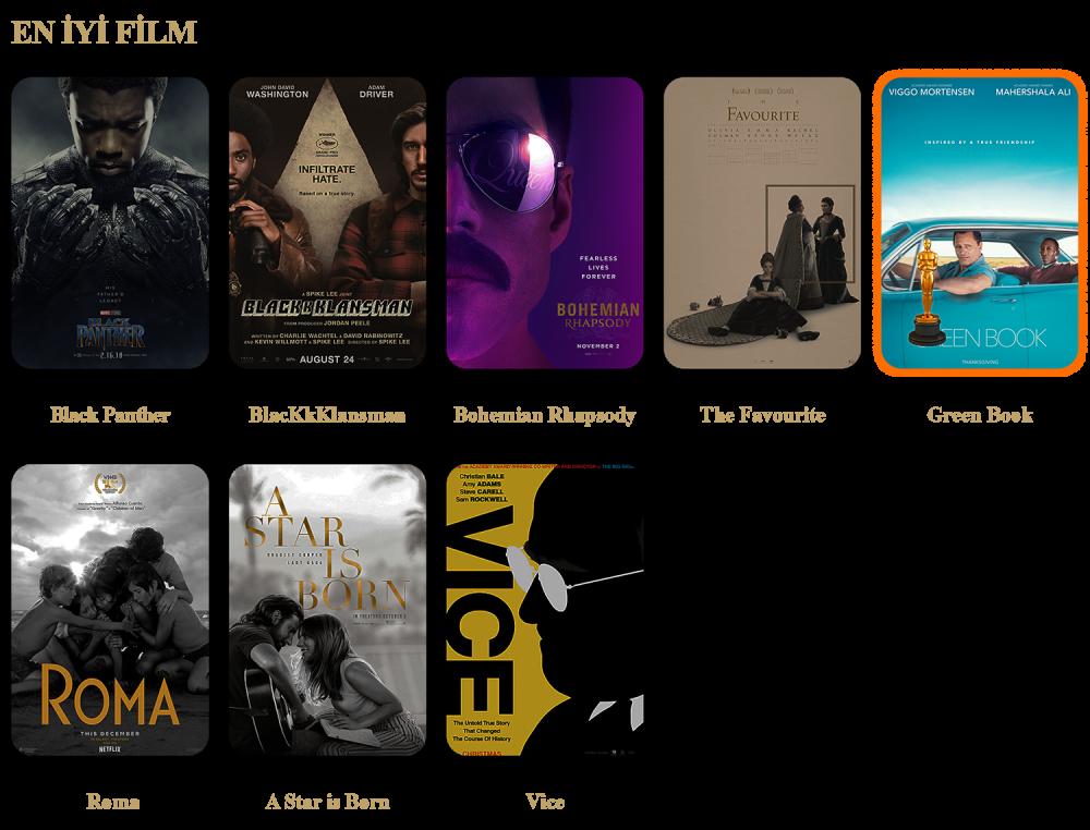 (1) - En İyi Film.png